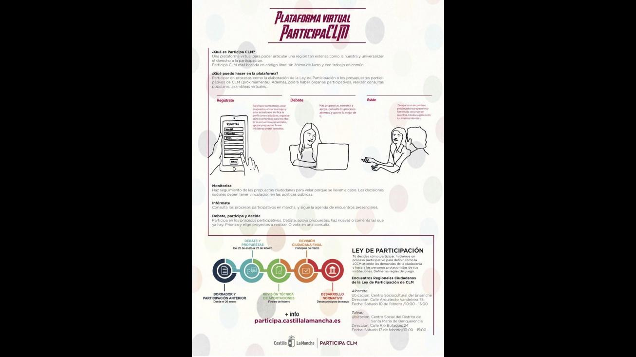 Información sobre el proceso de participación de la plataforma