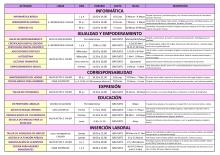 Actividades Centro de la Mujer (febrero-mayo 2019)