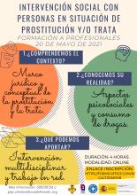 Intervención social con personas en situación de prostitución o trata
